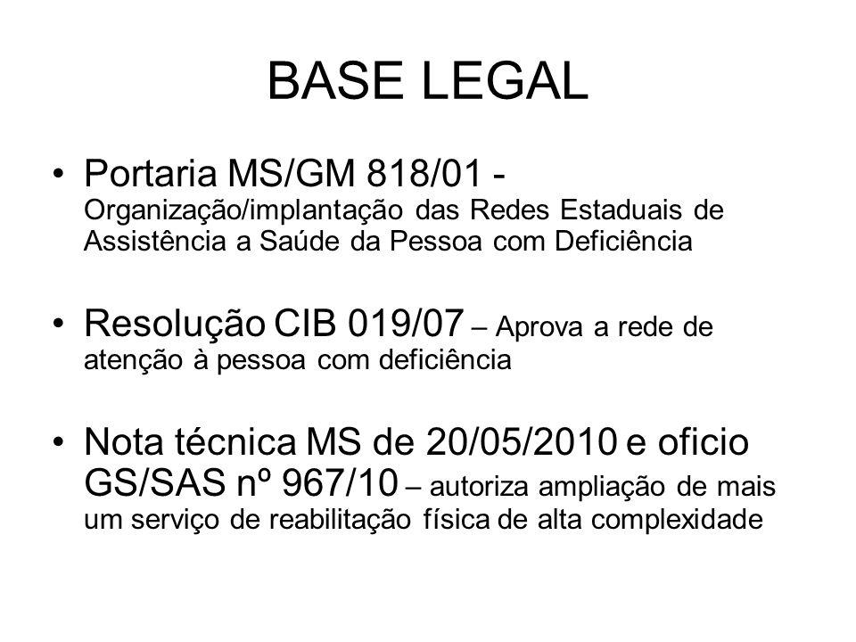 BASE LEGAL Portaria MS/GM 818/01 - Organização/implantação das Redes Estaduais de Assistência a Saúde da Pessoa com Deficiência.