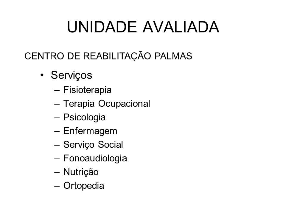 UNIDADE AVALIADA Serviços CENTRO DE REABILITAÇÃO PALMAS Fisioterapia