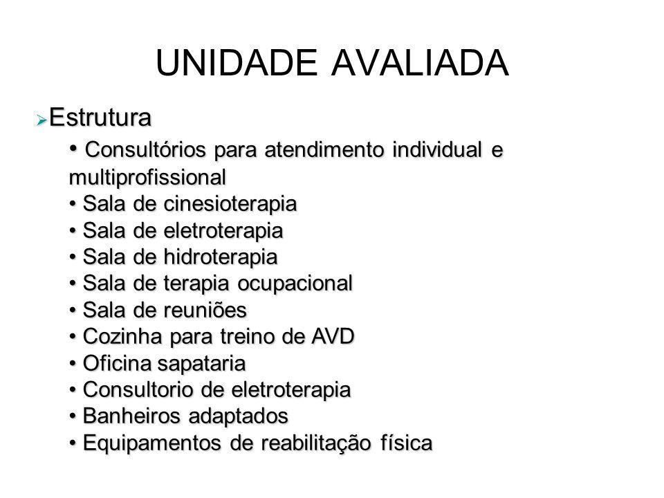 UNIDADE AVALIADA Estrutura. Consultórios para atendimento individual e multiprofissional. Sala de cinesioterapia.