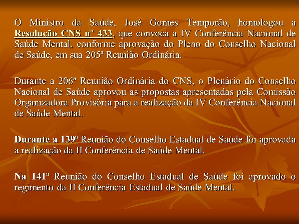 O Ministro da Saúde, José Gomes Temporão, homologou a Resolução CNS nº 433, que convoca a IV Conferência Nacional de Saúde Mental, conforme aprovação do Pleno do Conselho Nacional de Saúde, em sua 205ª Reunião Ordinária.