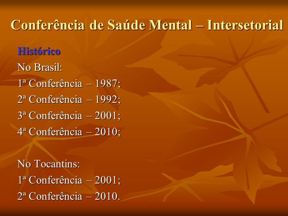 Conferência de Saúde Mental – Intersetorial
