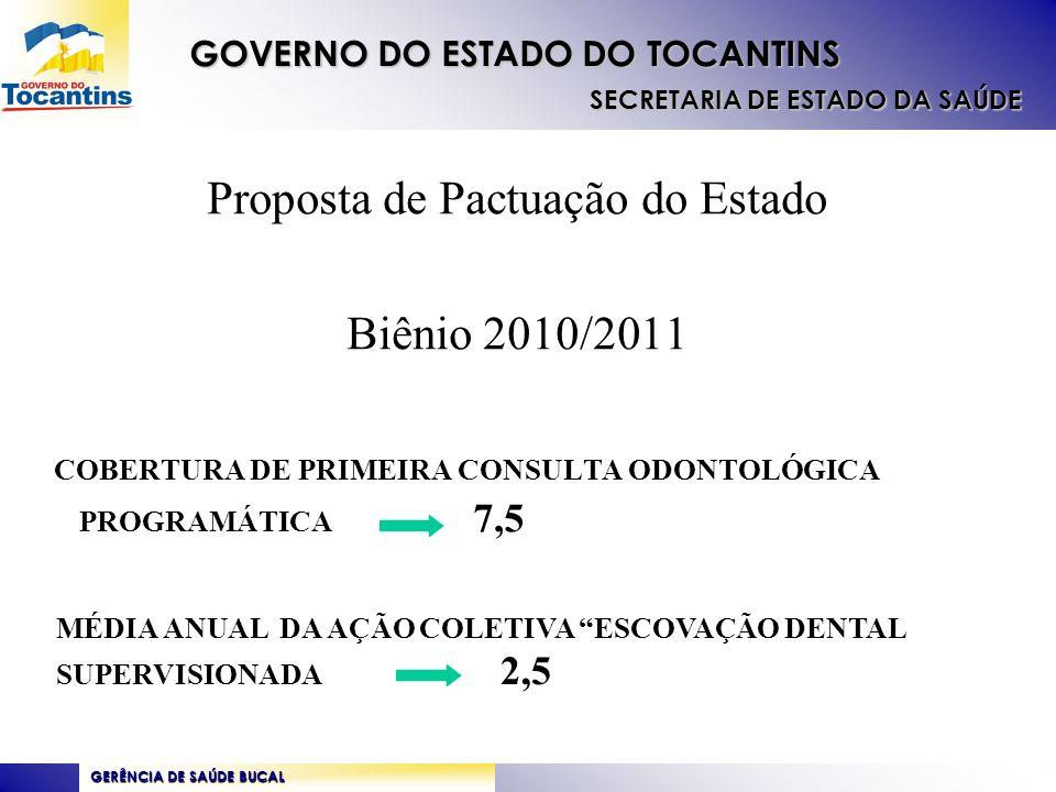 Proposta de Pactuação do Estado