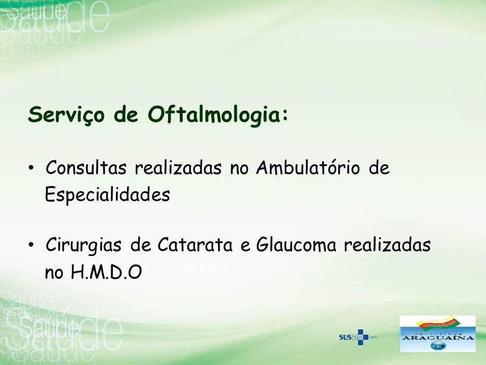 Serviço de Oftalmologia: