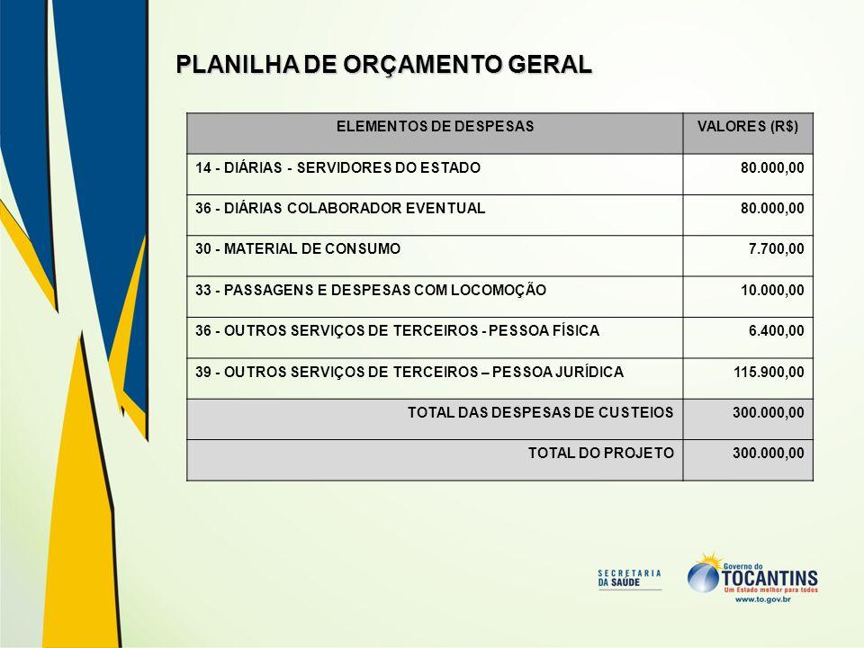 PLANILHA DE ORÇAMENTO GERAL