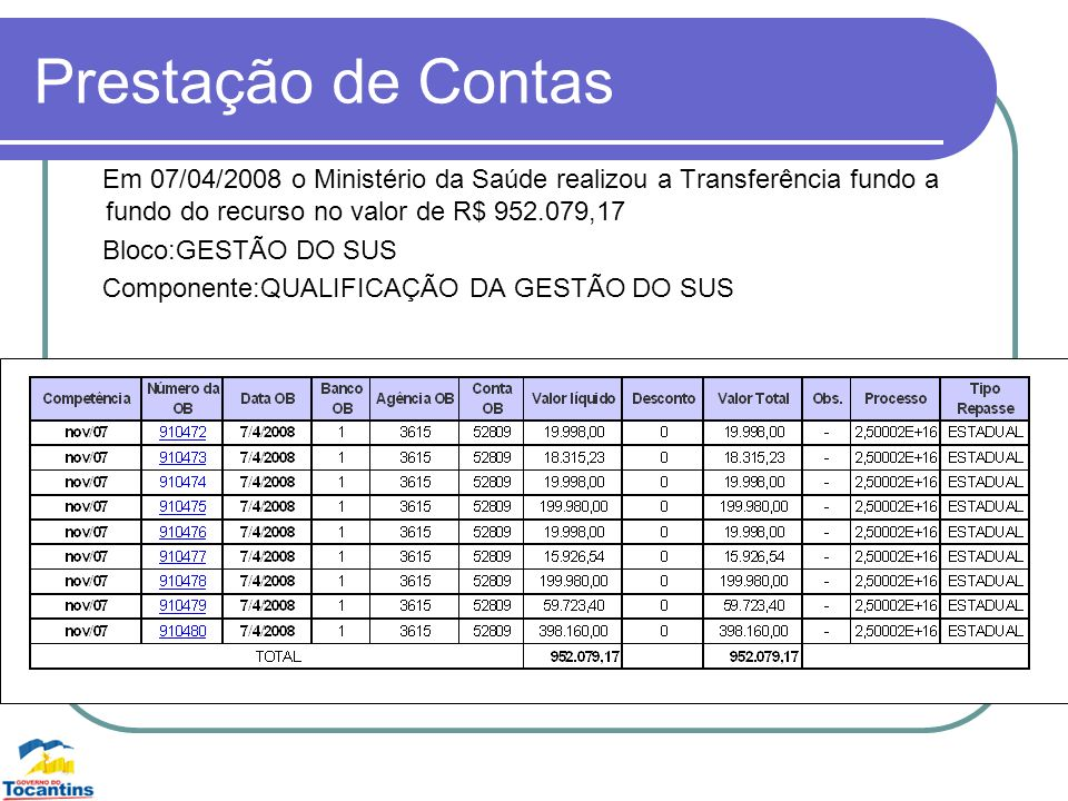 Prestação de ContasEm 07/04/2008 o Ministério da Saúde realizou a Transferência fundo a fundo do recurso no valor de R$ 952.079,17.
