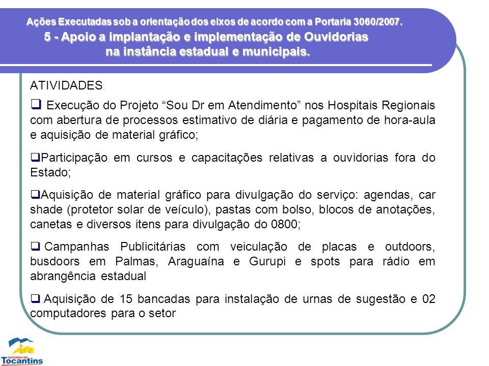 Ações Executadas sob a orientação dos eixos de acordo com a Portaria 3060/2007.