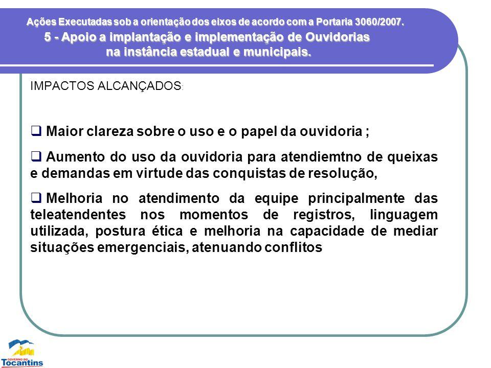 Maior clareza sobre o uso e o papel da ouvidoria ;