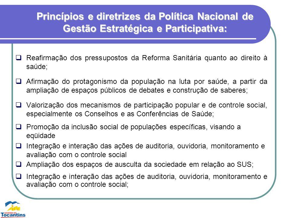 Princípios e diretrizes da Política Nacional de Gestão Estratégica e Participativa: