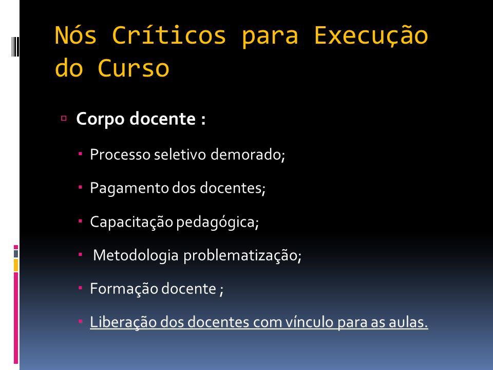 Nós Críticos para Execução do Curso
