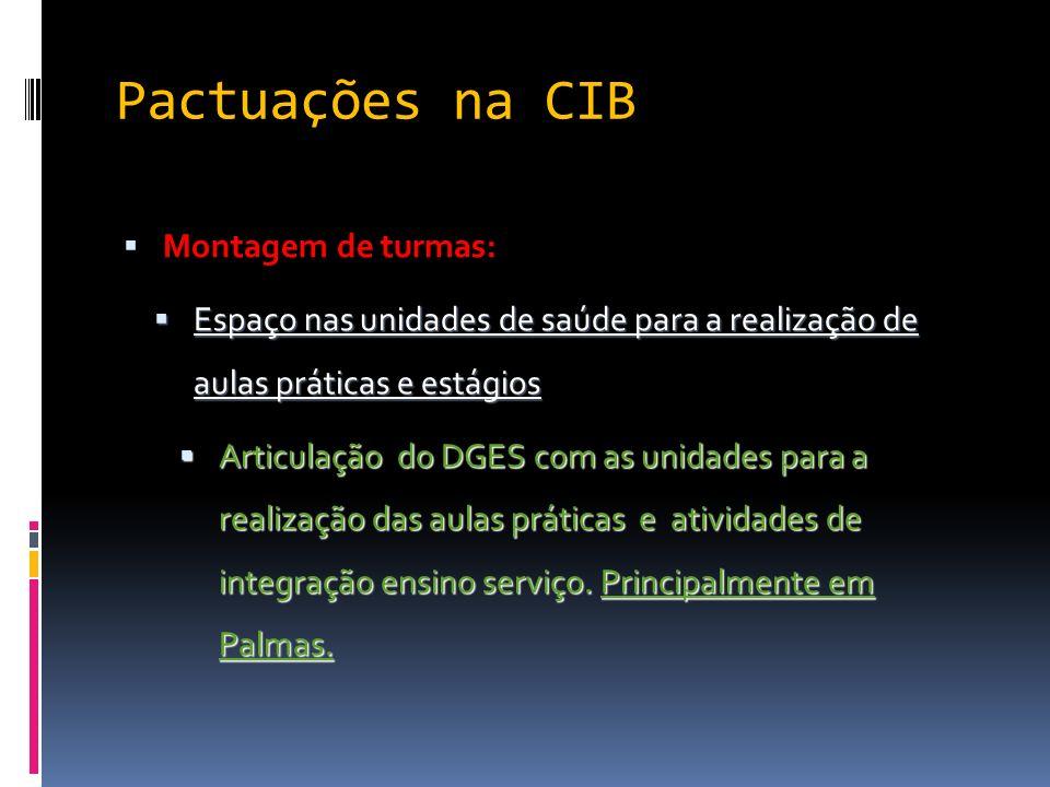 Pactuações na CIB Montagem de turmas: