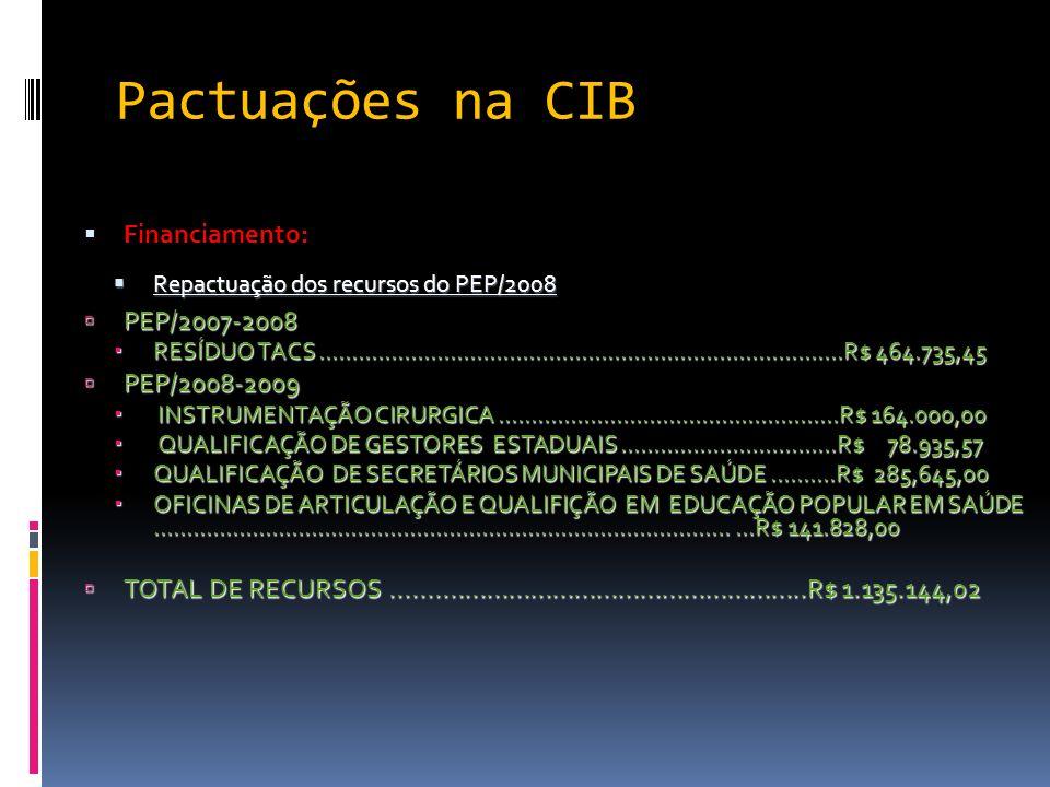 Pactuações na CIB Financiamento: PEP/2007-2008 PEP/2008-2009