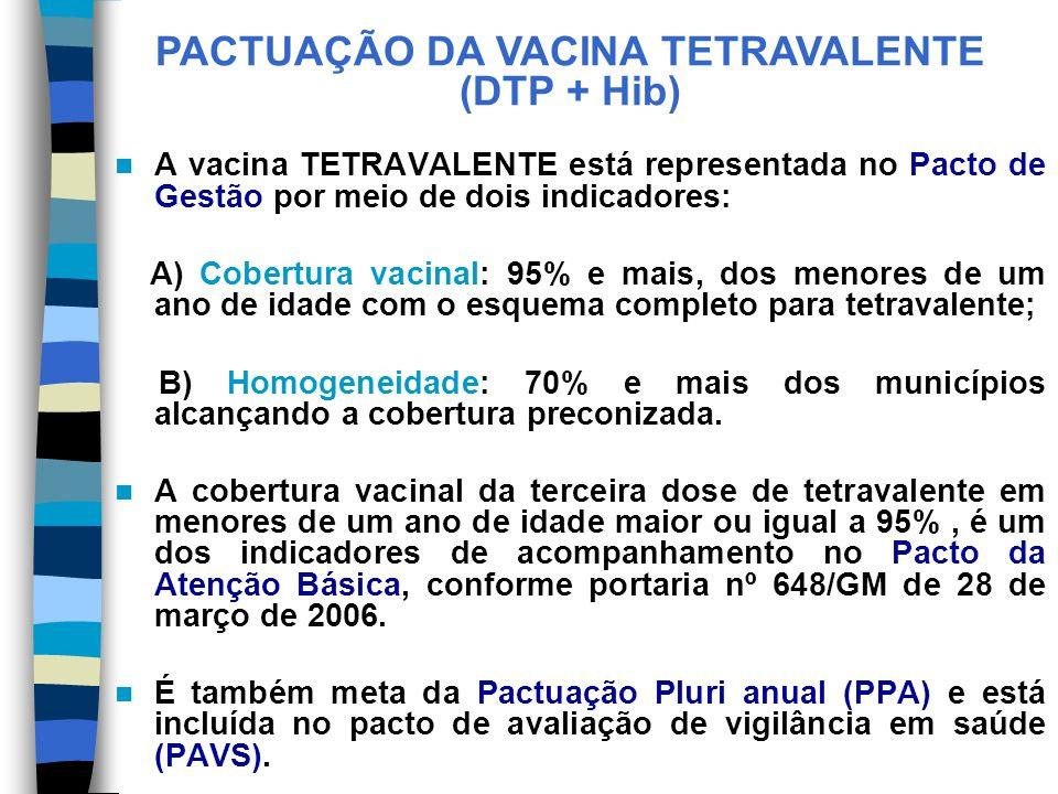 PACTUAÇÃO DA VACINA TETRAVALENTE (DTP + Hib)