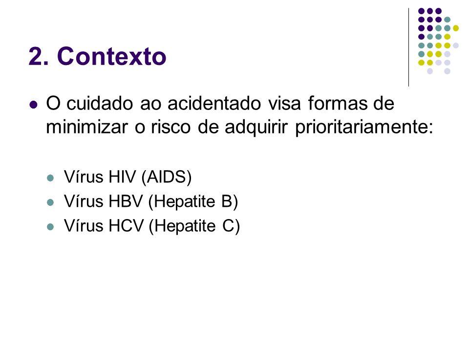 2. Contexto O cuidado ao acidentado visa formas de minimizar o risco de adquirir prioritariamente: Vírus HIV (AIDS)