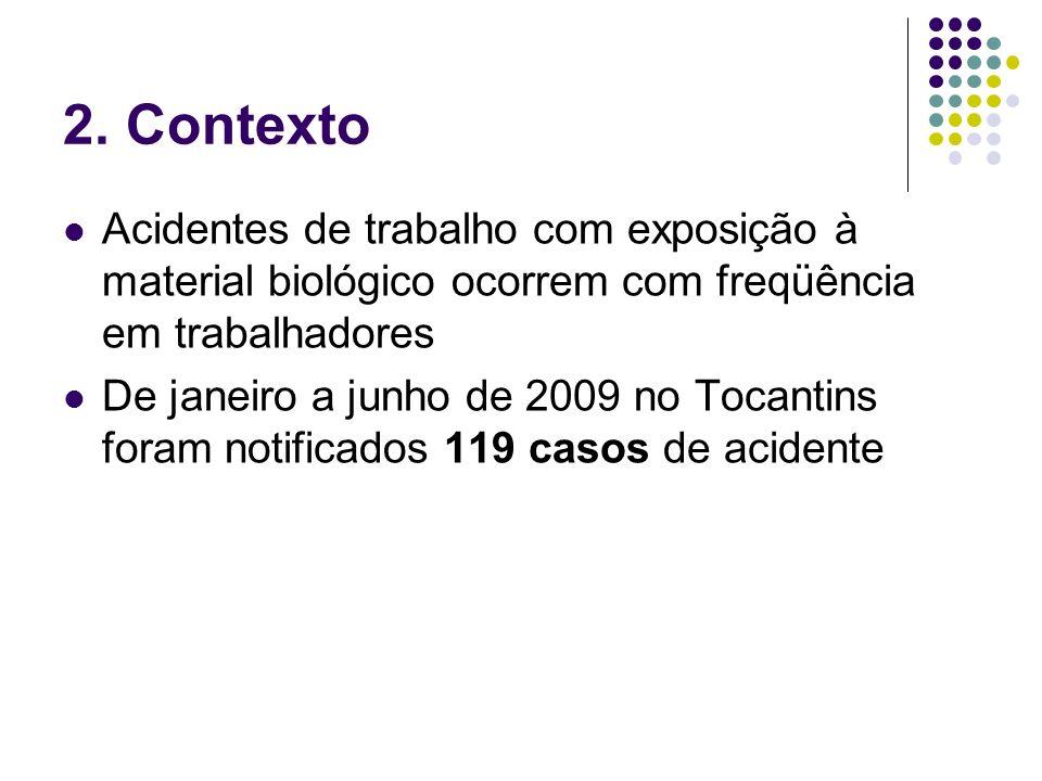 2. Contexto Acidentes de trabalho com exposição à material biológico ocorrem com freqüência em trabalhadores.