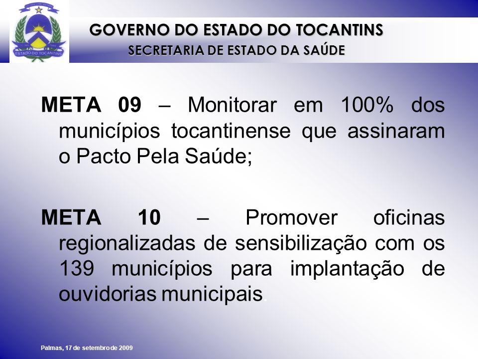 META 09 – Monitorar em 100% dos municípios tocantinense que assinaram o Pacto Pela Saúde;
