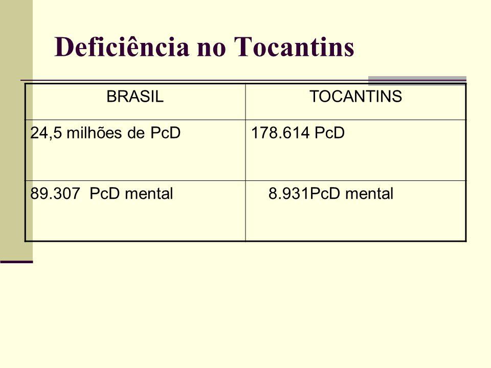 Deficiência no Tocantins