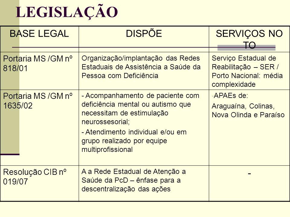 LEGISLAÇÃO BASE LEGAL DISPÕE SERVIÇOS NO TO -