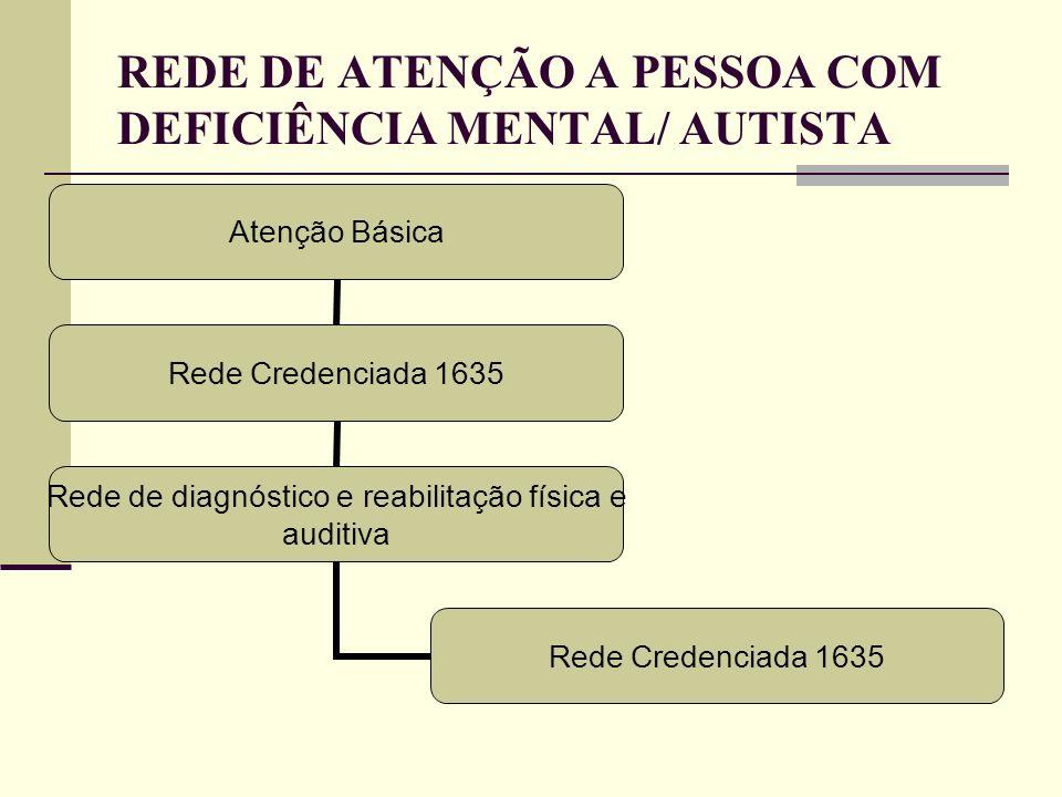 REDE DE ATENÇÃO A PESSOA COM DEFICIÊNCIA MENTAL/ AUTISTA