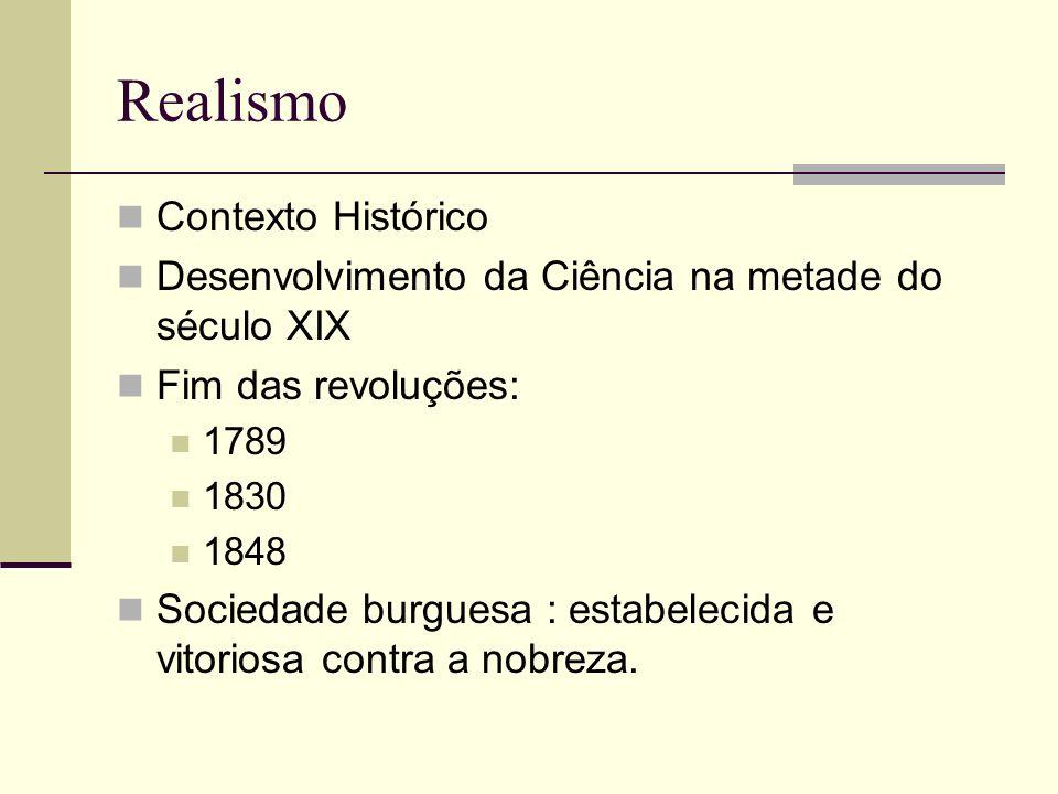 Realismo Contexto Histórico
