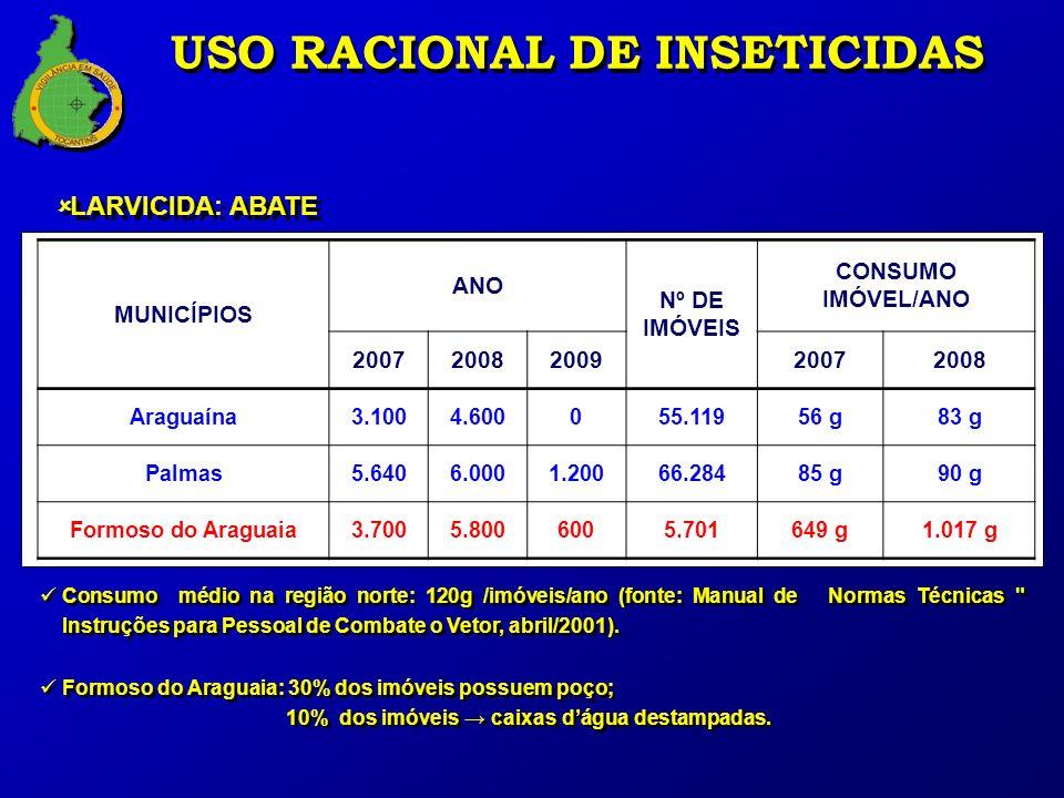 USO RACIONAL DE INSETICIDAS