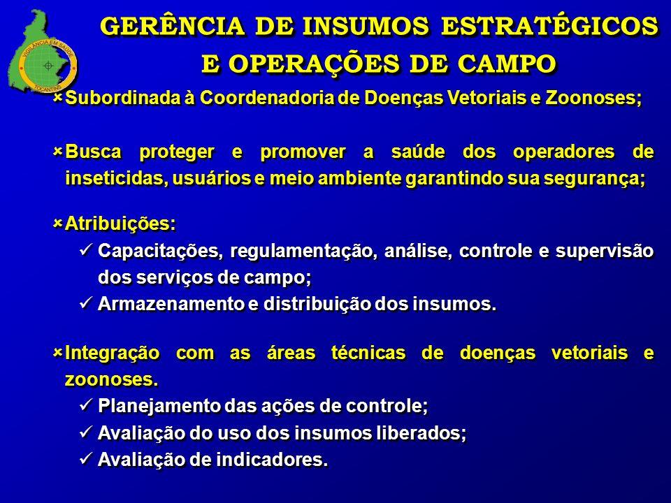 GERÊNCIA DE INSUMOS ESTRATÉGICOS E OPERAÇÕES DE CAMPO