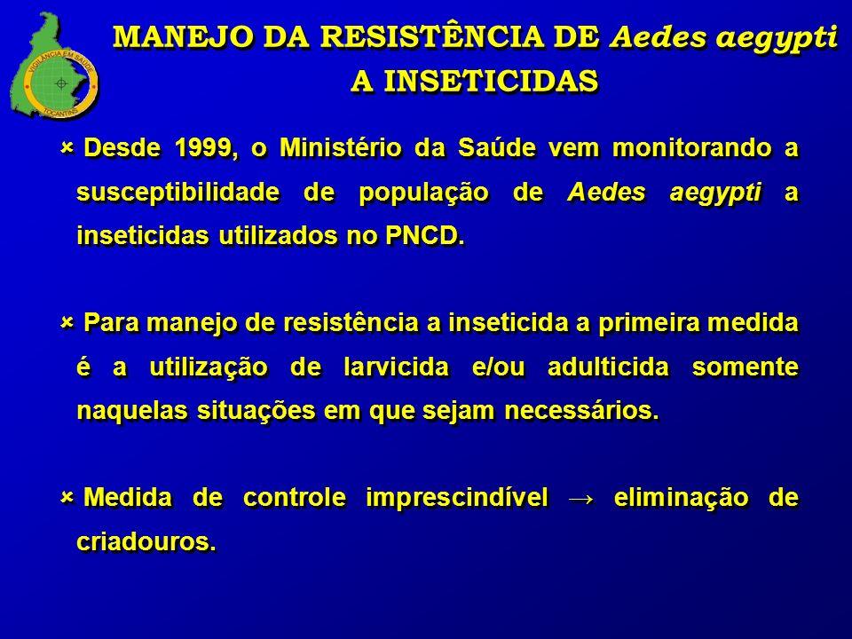 MANEJO DA RESISTÊNCIA DE Aedes aegypti