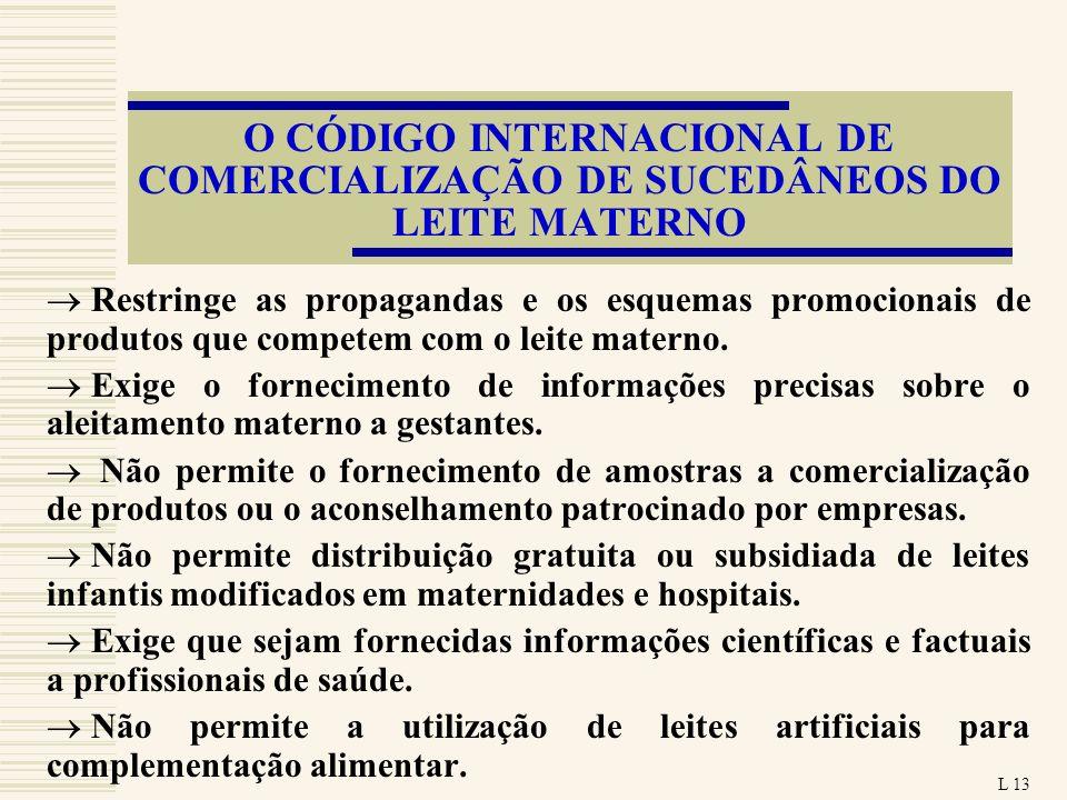 O CÓDIGO INTERNACIONAL DE COMERCIALIZAÇÃO DE SUCEDÂNEOS DO LEITE MATERNO