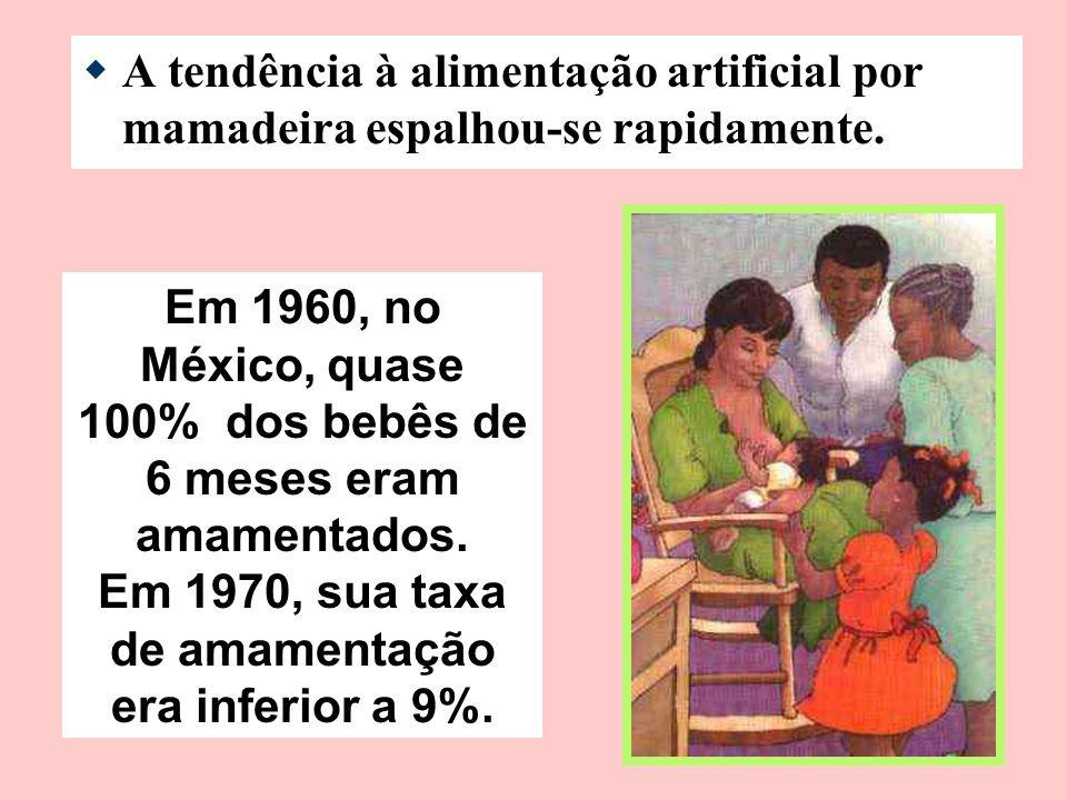 Em 1960, no México, quase 100% dos bebês de 6 meses eram amamentados.