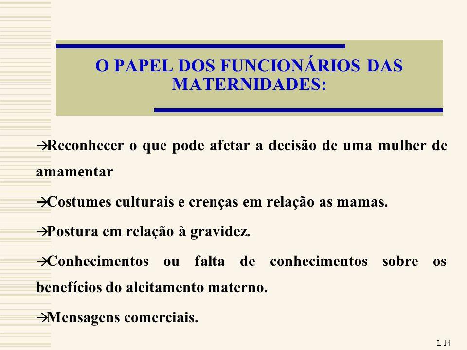O PAPEL DOS FUNCIONÁRIOS DAS MATERNIDADES: