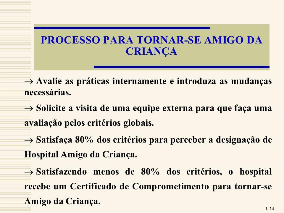 PROCESSO PARA TORNAR-SE AMIGO DA CRIANÇA