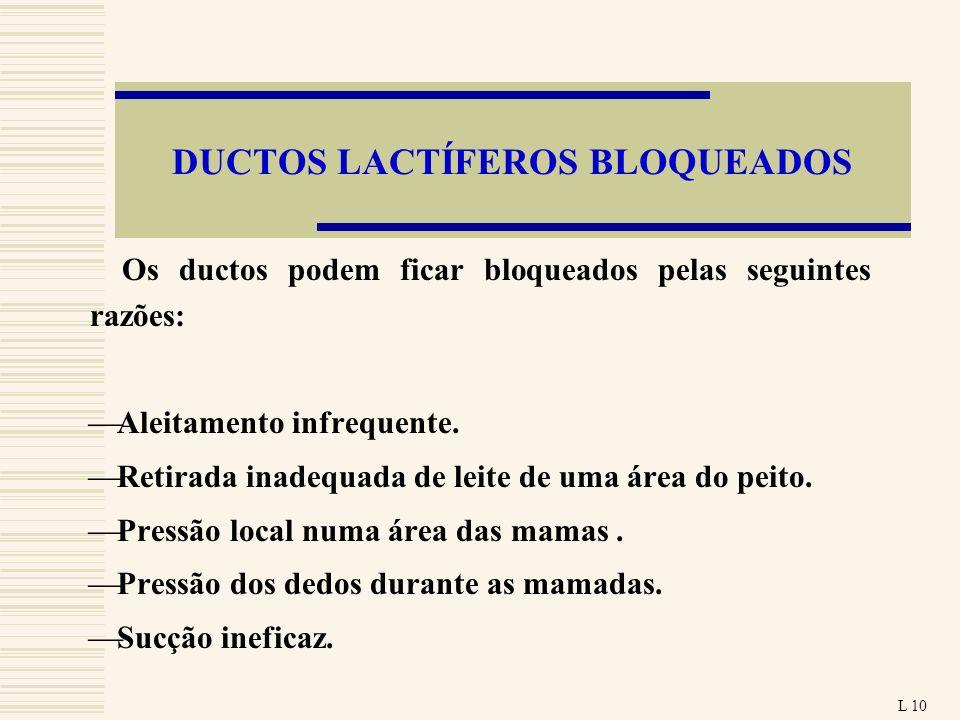 DUCTOS LACTÍFEROS BLOQUEADOS