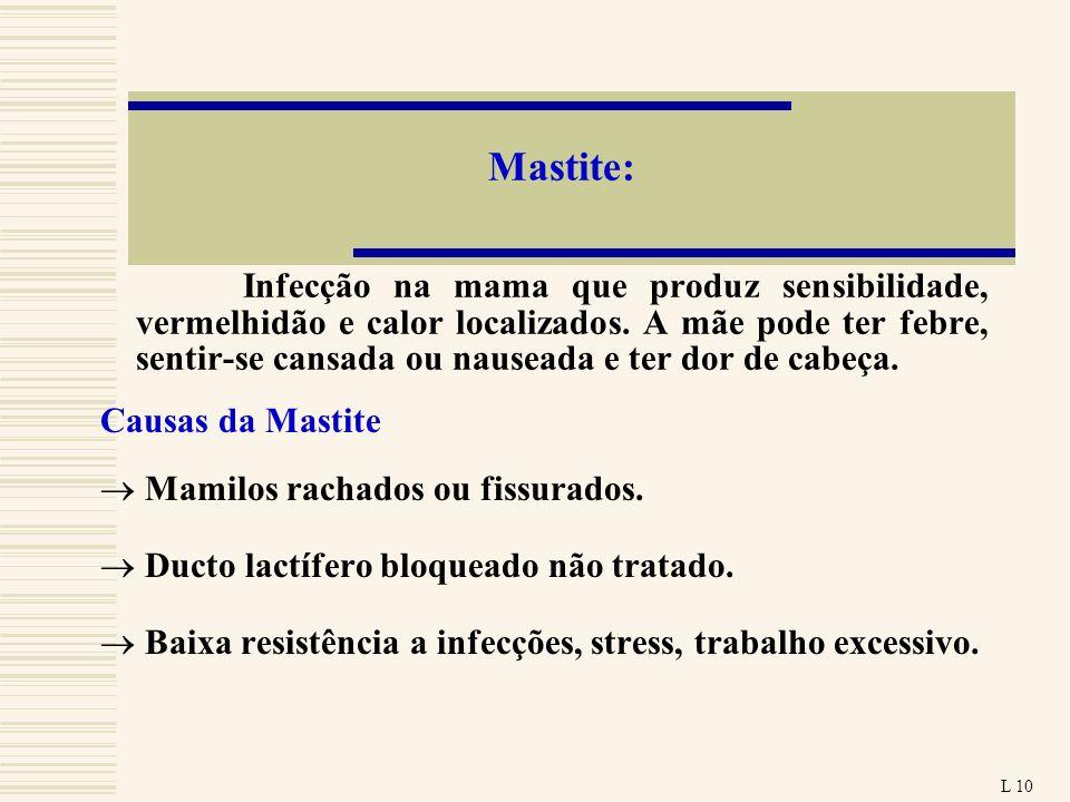 Mastite: Infecção na mama que produz sensibilidade, vermelhidão e calor localizados. A mãe pode ter febre, sentir-se cansada ou nauseada e ter dor de cabeça.