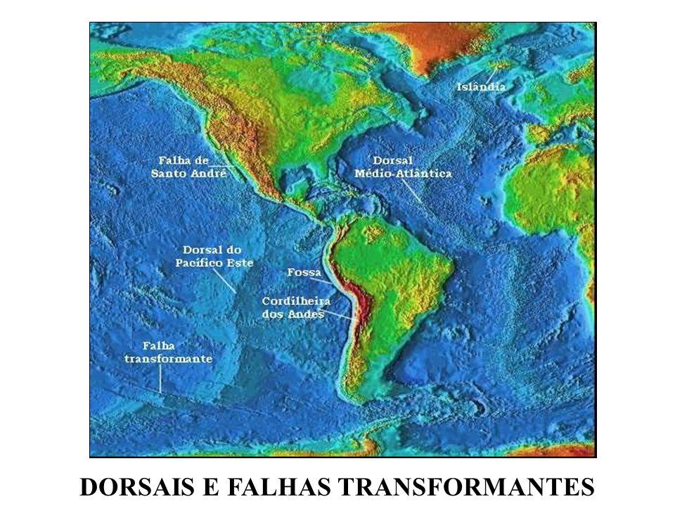 DORSAIS E FALHAS TRANSFORMANTES