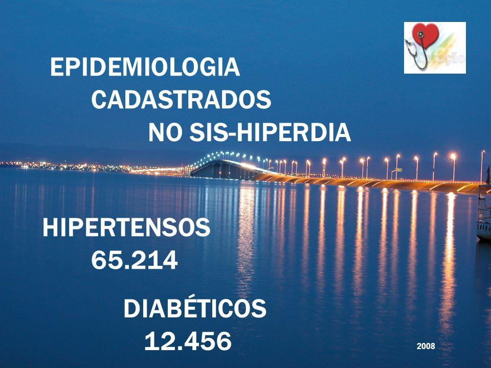 EPIDEMIOLOGIA CADASTRADOS NO SIS-HIPERDIA HIPERTENSOS 65.214