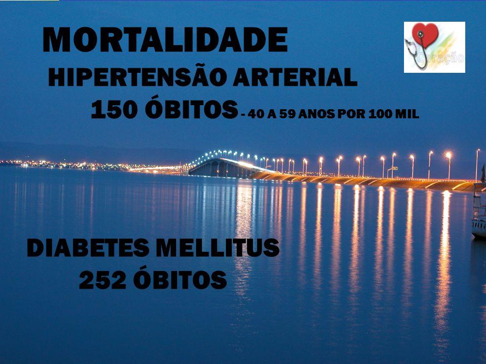 MORTALIDADE 150 ÓBITOS - 40 A 59 ANOS POR 100 MIL DIABETES MELLITUS