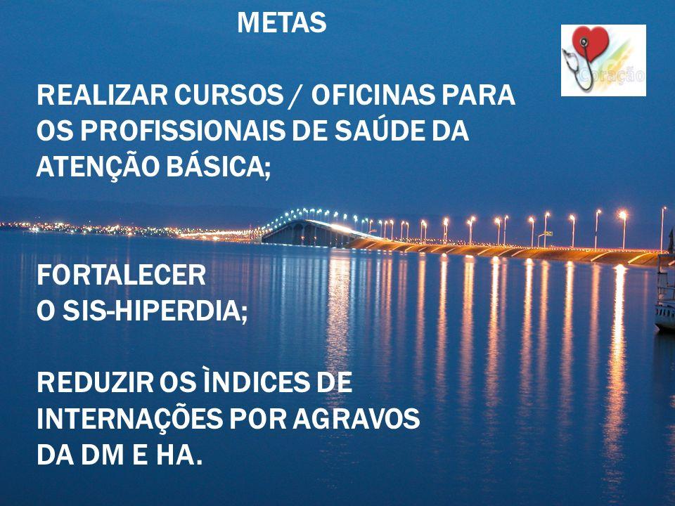 REALIZAR CURSOS / OFICINAS PARA