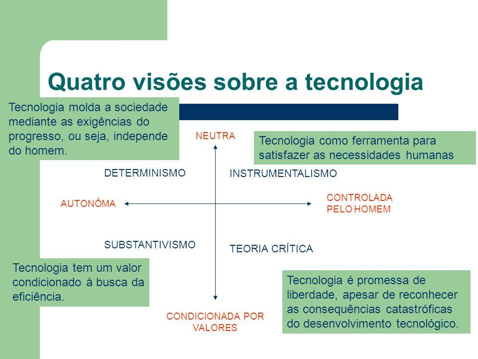 Quatro visões sobre a tecnologia