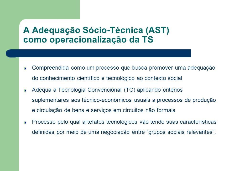 A Adequação Sócio-Técnica (AST) como operacionalização da TS