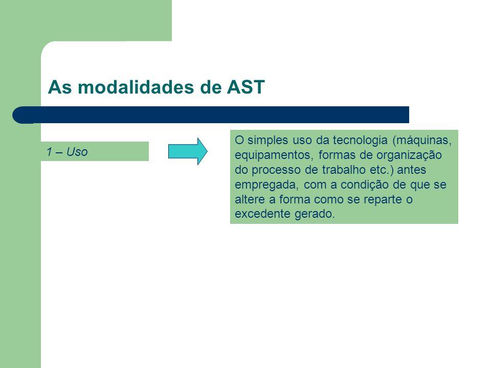As modalidades de AST 1 – Uso. O simples uso da tecnologia (máquinas, equipamentos, formas de organização do processo de trabalho etc.) antes.