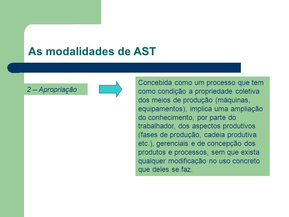 As modalidades de AST 2 – Apropriação. Concebida como um processo que tem como condição a propriedade coletiva dos meios de produção (máquinas,