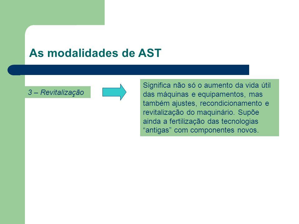 As modalidades de AST 3 – Revitalização.