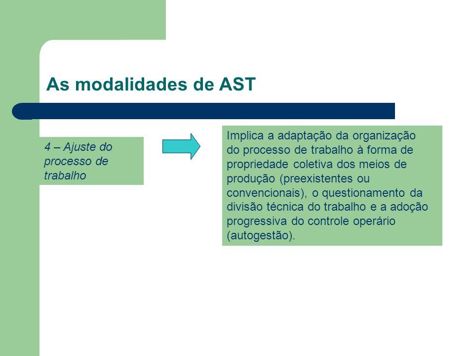 As modalidades de AST Implica a adaptação da organização
