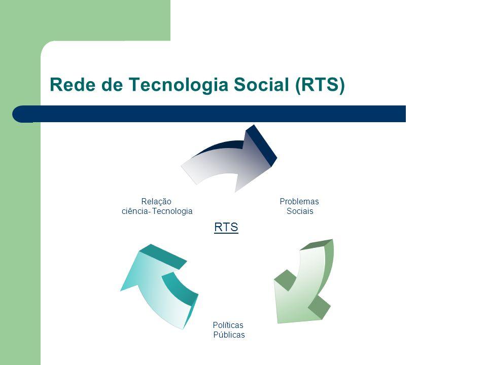 Rede de Tecnologia Social (RTS)