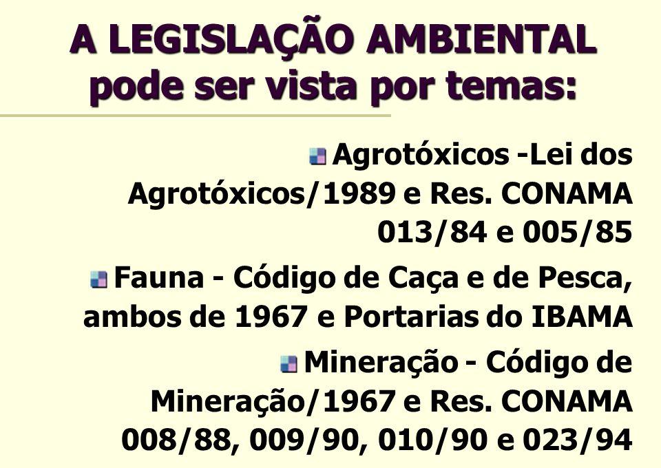 A LEGISLAÇÃO AMBIENTAL pode ser vista por temas: