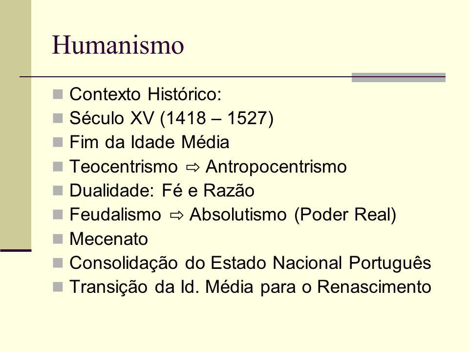 Humanismo Contexto Histórico: Século XV (1418 – 1527)