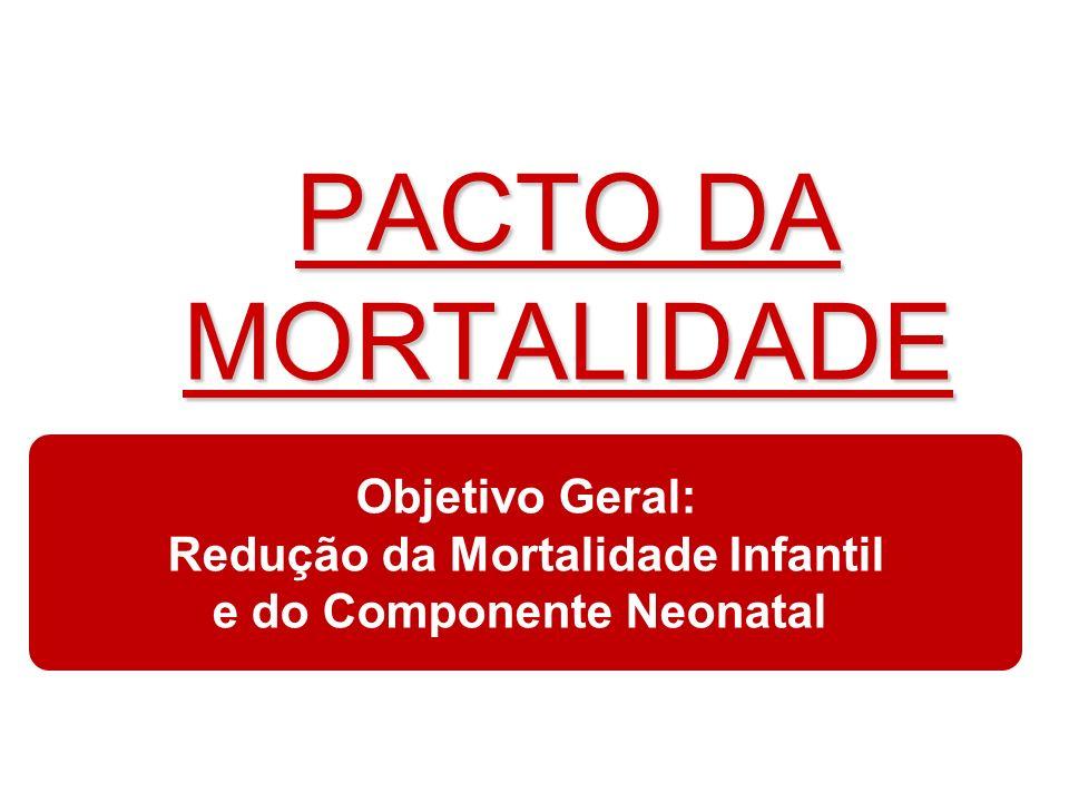 Redução da Mortalidade Infantil e do Componente Neonatal