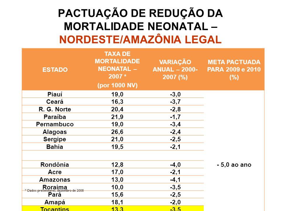 PACTUAÇÃO DE REDUÇÃO DA MORTALIDADE NEONATAL – NORDESTE/AMAZÔNIA LEGAL