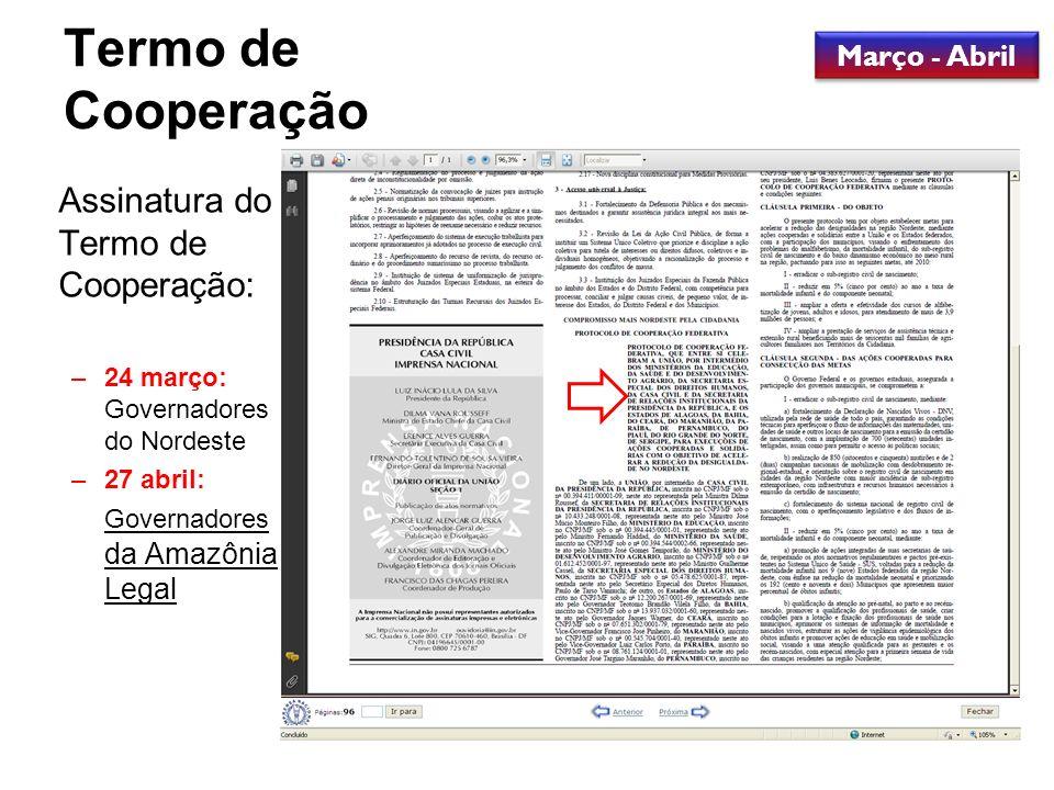 Termo de Cooperação Assinatura do Termo de Cooperação: Março - Abril