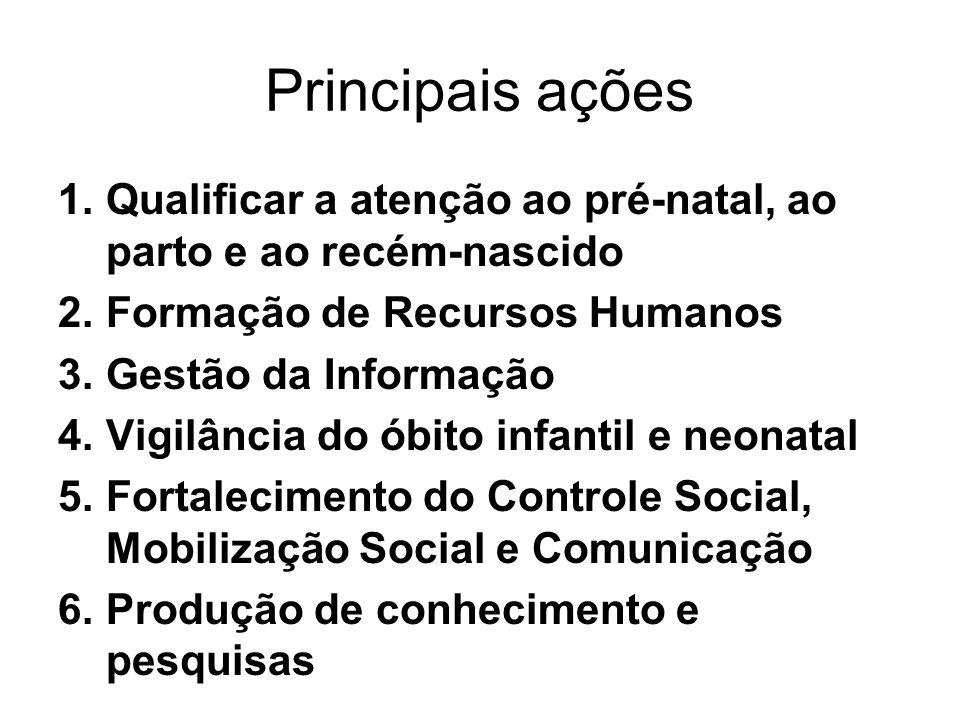 Principais ações Qualificar a atenção ao pré-natal, ao parto e ao recém-nascido. Formação de Recursos Humanos.