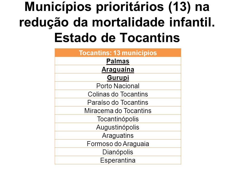 Tocantins: 13 municípios